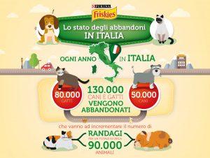 infografica_friskies_swing_1_1200x900