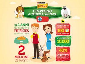 infografica_friskies_swing_3_1200x900